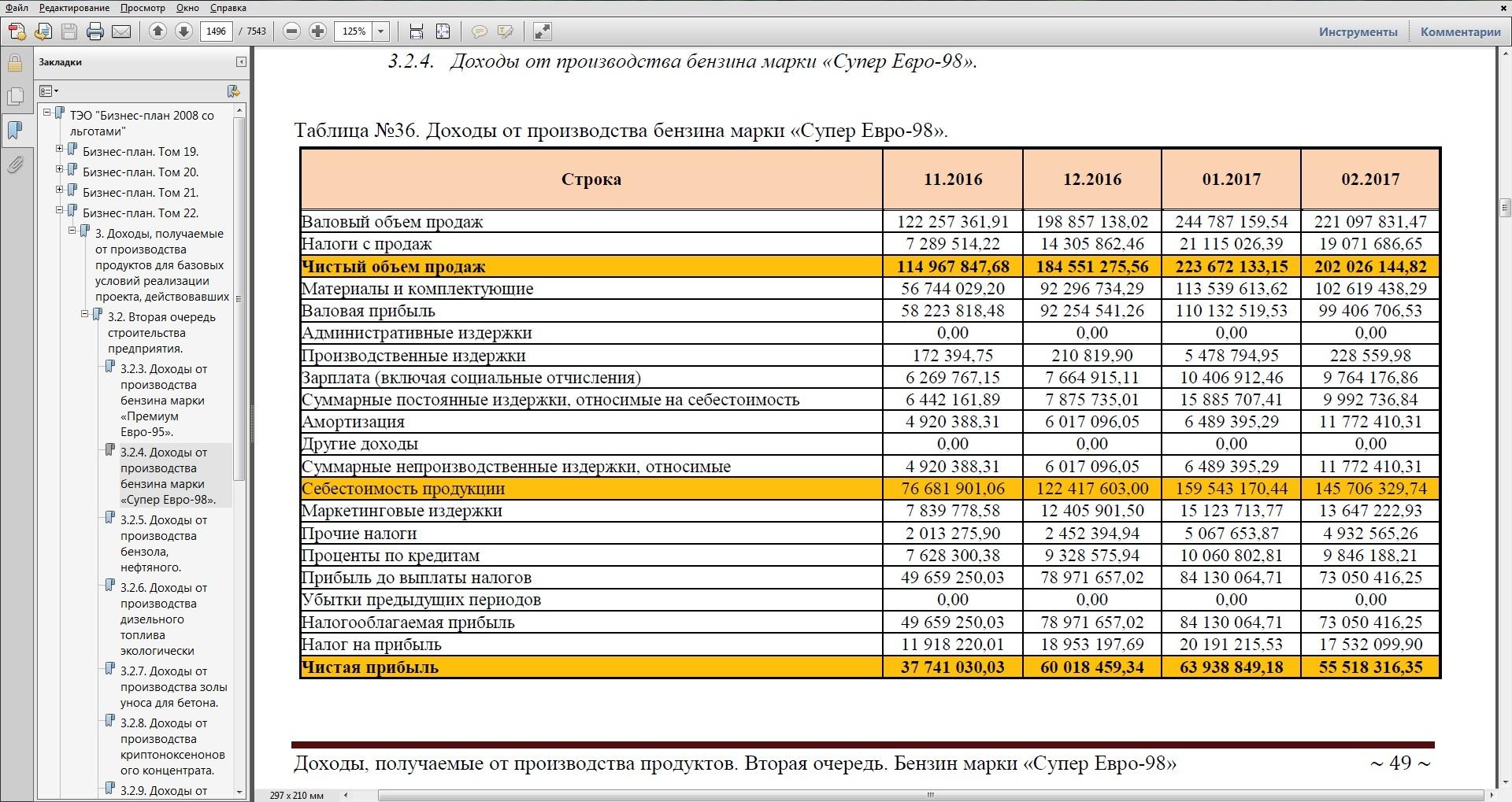 2. Технико-экономические характеристики проекта.